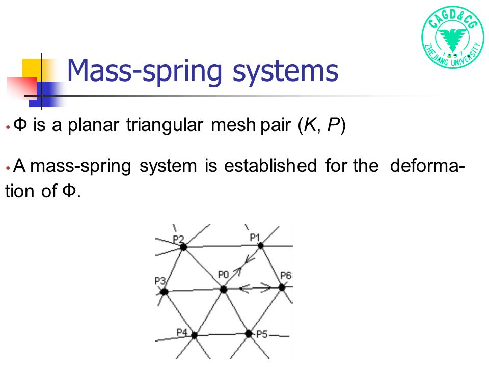 Mass-spring systems ◆ A mass-spring system is established for the deforma- tion of Ф.