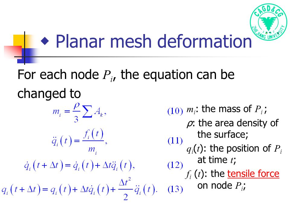 ◆ Planar mesh deformation For each node P i, the equation can be changed to m i : the mass of P i ; ρ: the area density of the surface; q i ( t ): the position of P i at time t ; f i ( t ): the tensile force on node P i ;tensile force