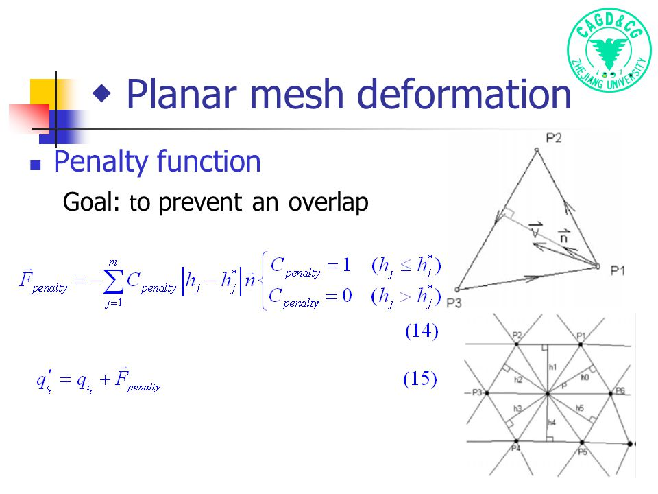 ◆ Planar mesh deformation Penalty function Goal: t o prevent an overlap