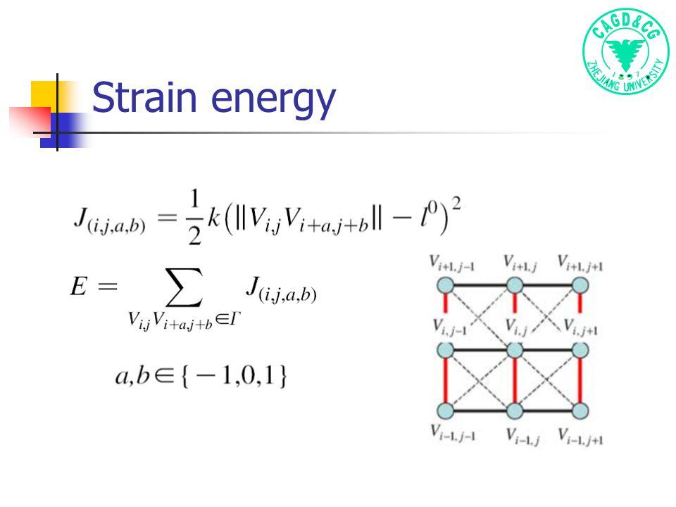 Strain energy