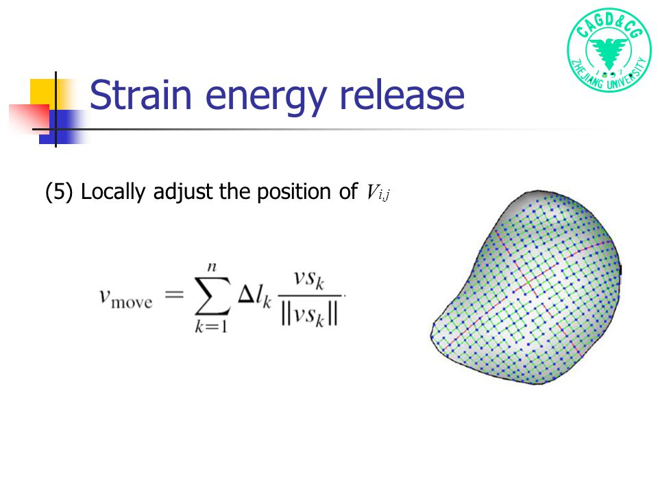 Strain energy release (5) Locally adjust the position of V i,j