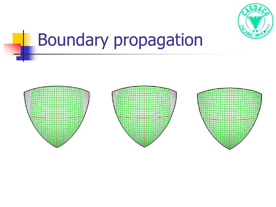Boundary propagation
