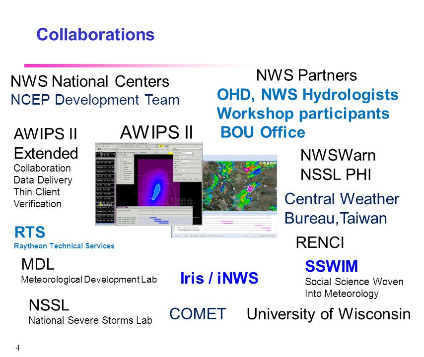4 Collaborations AWIPS II NWSWarn NSSL PHI Iris / iNWS COMET RENCI MDL Meteorological Development Lab University of Wisconsin NWS National Centers NCEP Development Team NWS Partners OHD, NWS Hydrologists Workshop participants BOU Office NSSL National Severe Storms Lab RTS Raytheon Technical Services AWIPS II Extended Collaboration Data Delivery Thin Client Verification SSWIM Social Science Woven Into Meteorology Central Weather Bureau,Taiwan