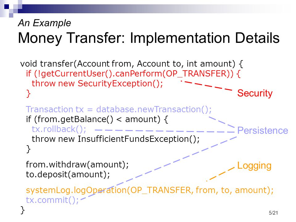 5/21 void transfer(Account from, Account to, int amount) { if (!getCurrentUser().canPerform(OP_TRANSFER)) { throw new SecurityException(); } Transacti