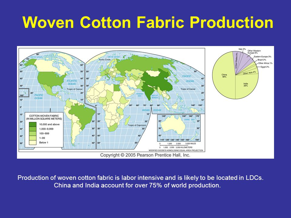 Woven Cotton Fabric Production Production of woven cotton fabric is labor intensive and is likely to be located in LDCs.