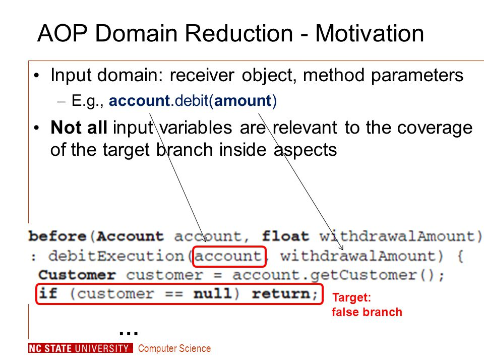 Computer Science AOP Domain Reduction - Motivation Input domain: receiver object, method parameters – E.g., account.debit(amount) Not all input variables are relevant to the coverage of the target branch inside aspects Target: false branch …