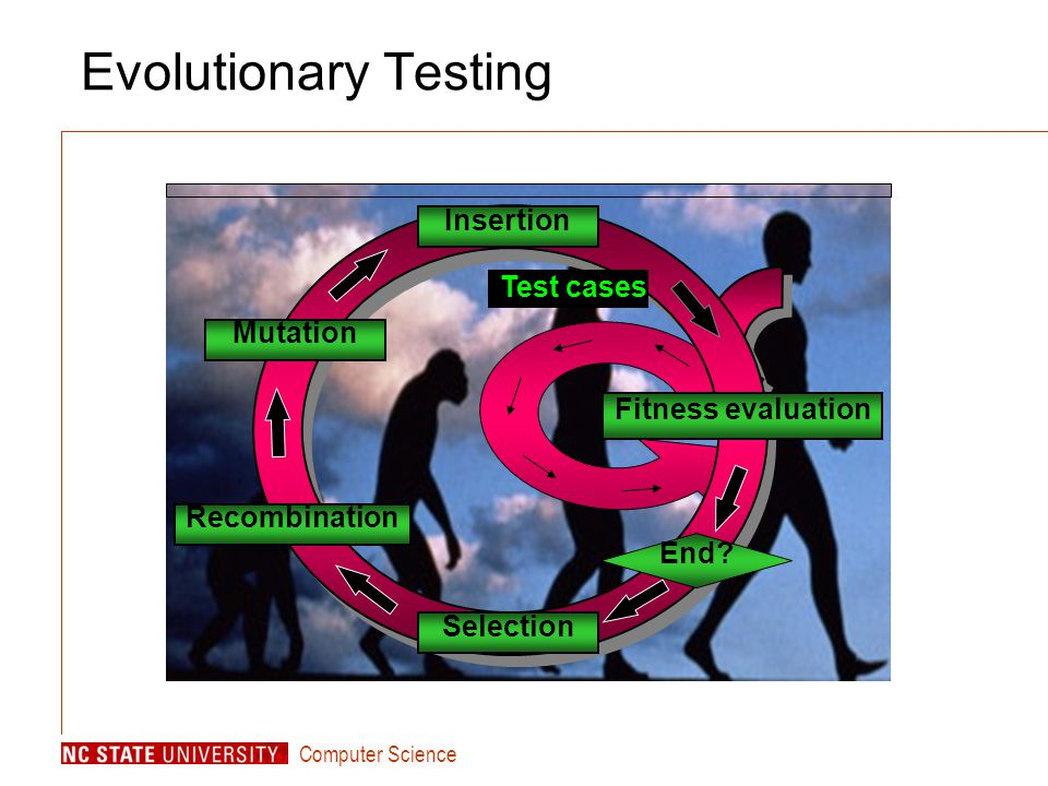 Computer Science Evolutionary Testing Selection Insertion Mutation End.