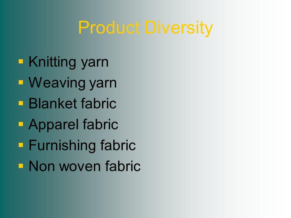 Product Diversity  Knitting yarn  Weaving yarn  Blanket fabric  Apparel fabric  Furnishing fabric  Non woven fabric