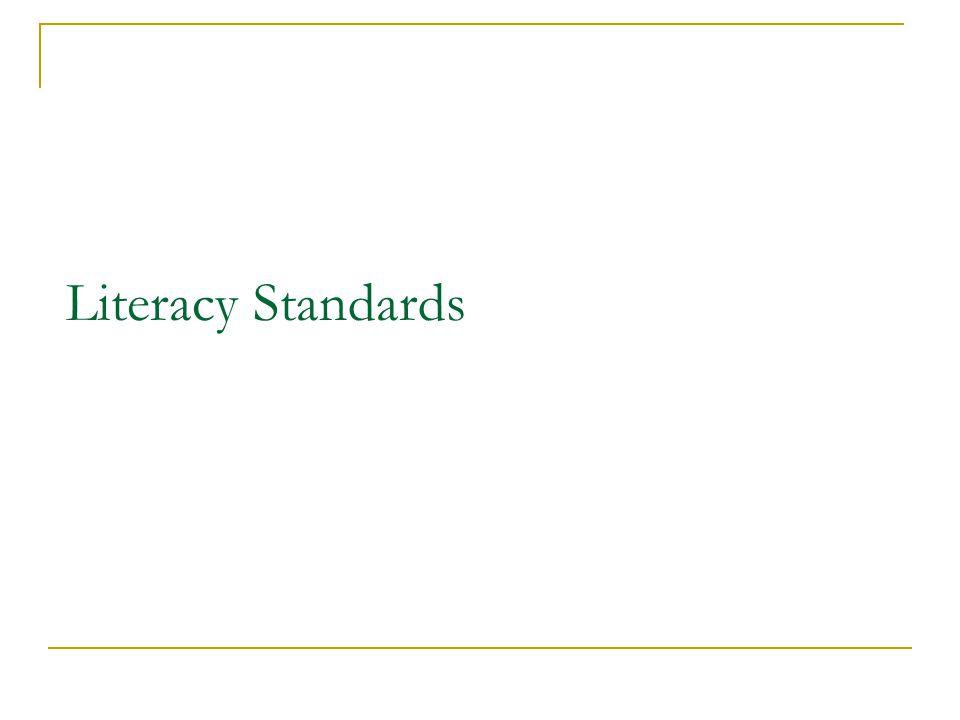 Four Standard Categories for Math 1.