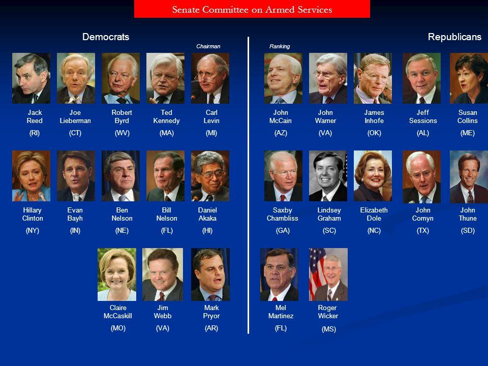 ChairmanRanking RepublicansDemocrats Senate Committee on Armed Services John Warner (VA) John McCain (AZ) Mark Pryor (AR) Evan Bayh (IN) Daniel Akaka (HI) Hillary Clinton (NY) Ben Nelson (NE) Bill Nelson (FL) Jack Reed (RI) Joe Lieberman (CT) Ted Kennedy (MA) Robert Byrd (WV) Carl Levin (MI) Lindsey Graham (SC) James Inhofe (OK) Susan Collins (ME) Jeff Sessions (AL) Elizabeth Dole (NC) John Cornyn (TX) John Thune (SD) Saxby Chambliss (GA) Mel Martinez (FL) Jim Webb (VA) Claire McCaskill (MO) Roger Wicker (MS)