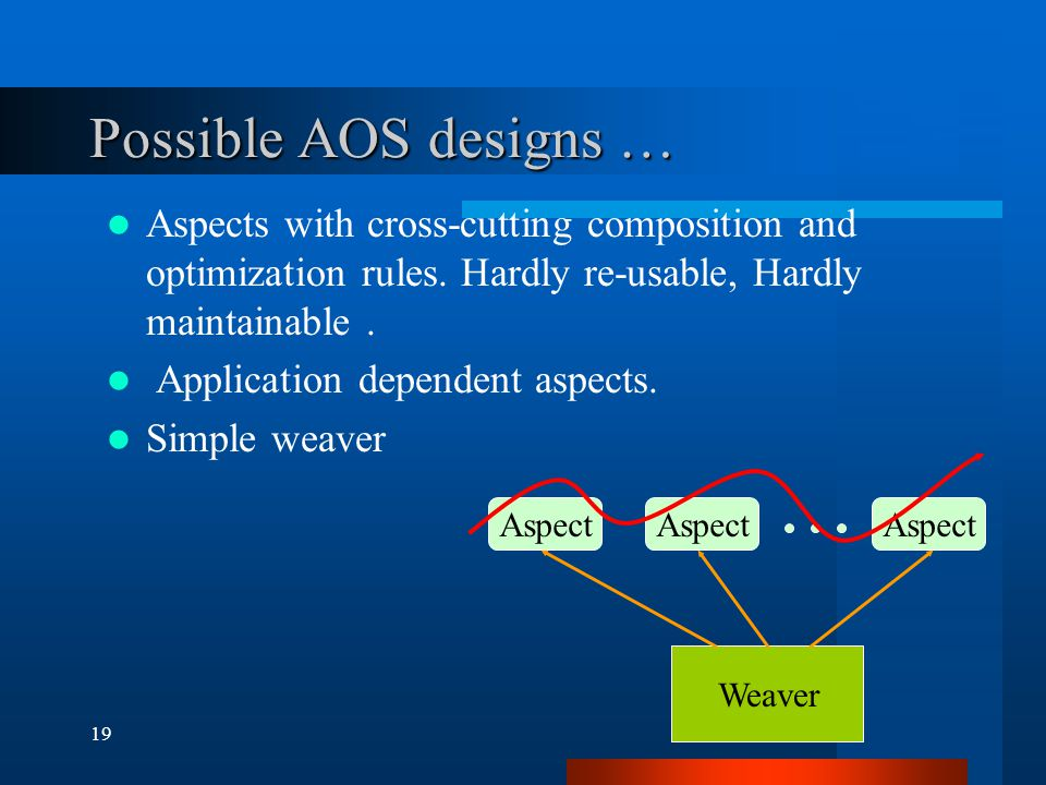 19 Possible AOS designs … Aspects with cross-cutting composition and optimization rules.