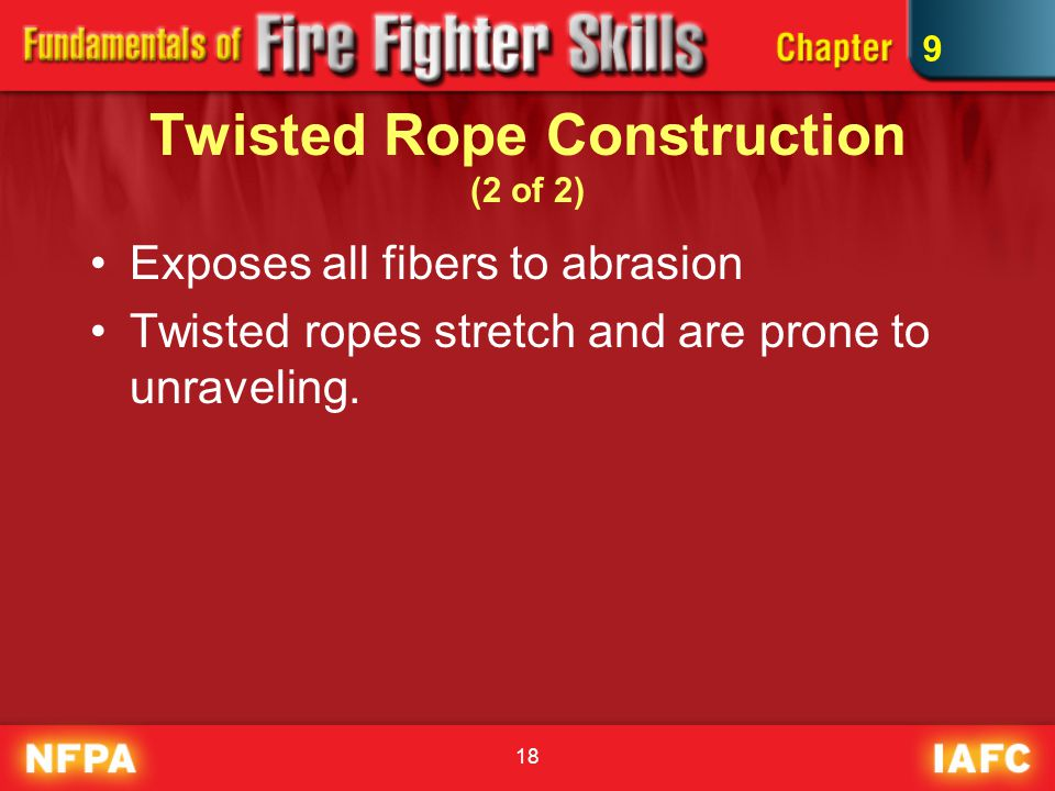18 Twisted Rope Construction (2 of 2) Exposes all fibers to abrasion Twisted ropes stretch and are prone to unraveling. 9