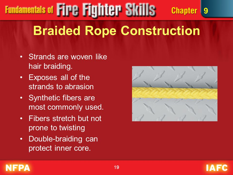 19 Braided Rope Construction Strands are woven like hair braiding.