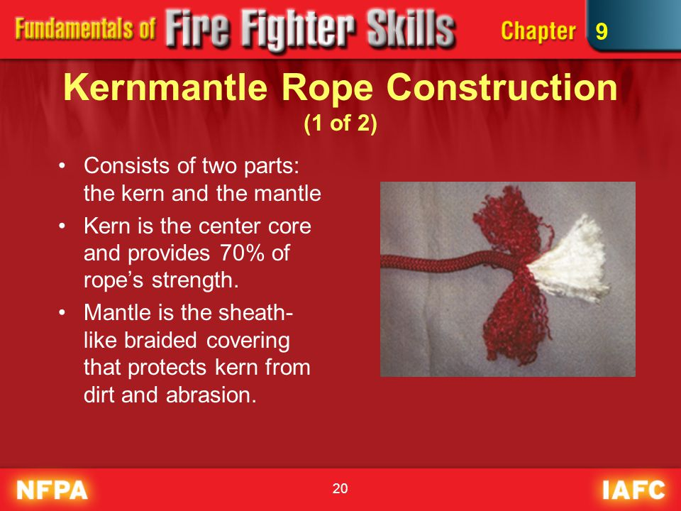 20 Kernmantle Rope Construction (1 of 2) Consists of two parts: the kern and the mantle Kern is the center core and provides 70% of rope's strength.