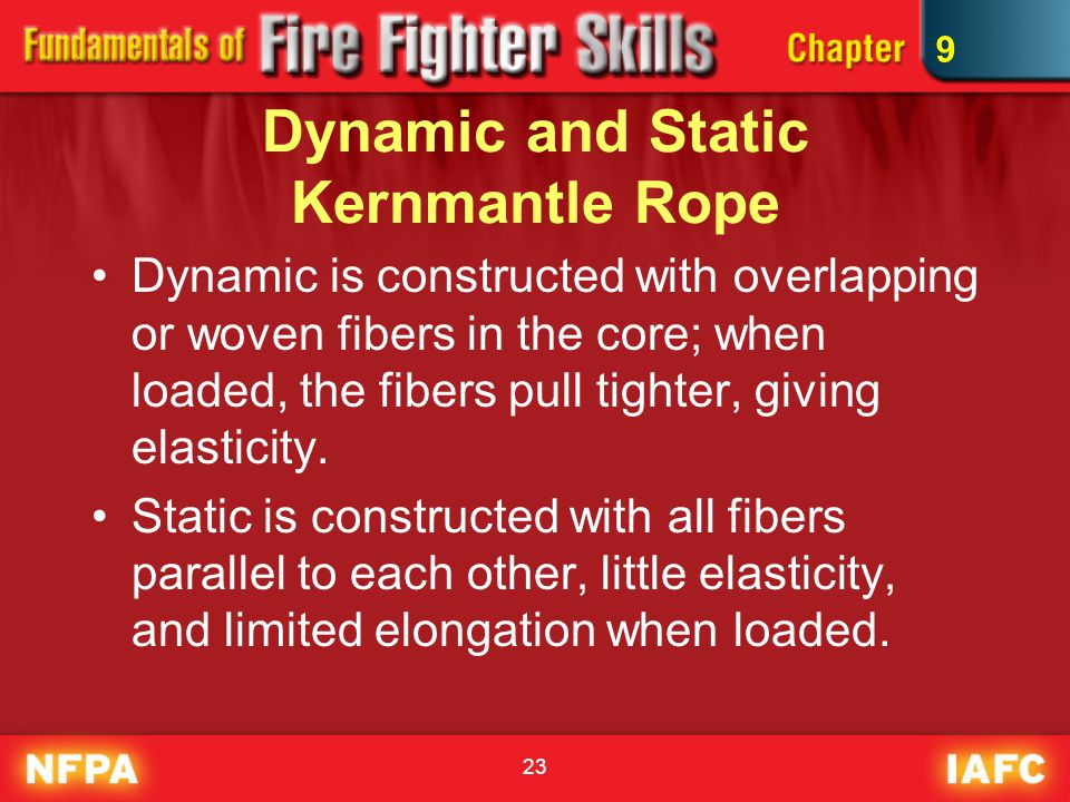 23 Dynamic and Static Kernmantle Rope Dynamic is constructed with overlapping or woven fibers in the core; when loaded, the fibers pull tighter, givin