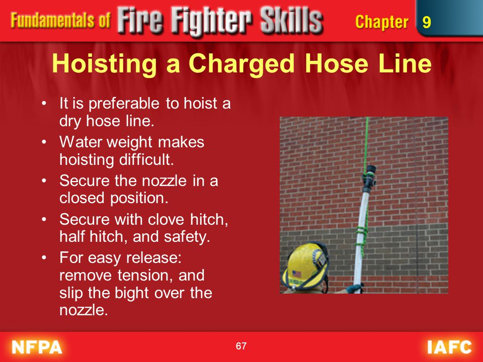 67 Hoisting a Charged Hose Line It is preferable to hoist a dry hose line. Water weight makes hoisting difficult. Secure the nozzle in a closed positi