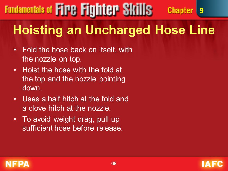 68 Hoisting an Uncharged Hose Line Fold the hose back on itself, with the nozzle on top. Hoist the hose with the fold at the top and the nozzle pointi