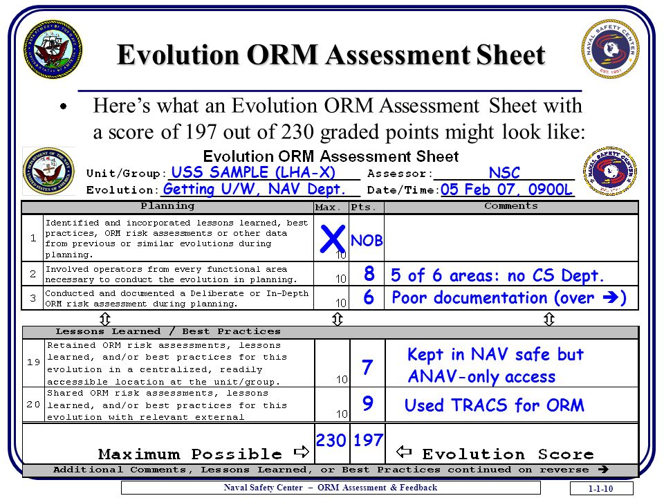 1-1-10 Naval Safety Center – ORM Assessment & Feedback  Here's what an Evolution ORM Assessment Sheet with a score of 197 out of 230 graded points might look like: Evolution ORM Assessment Sheet USS SAMPLE (LHA-X) NSC Getting U/W, NAV Dept.