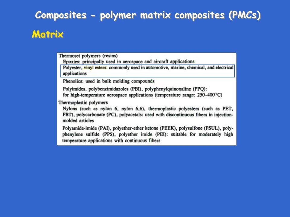 Composites - polymer matrix composites (PMCs) Matrix