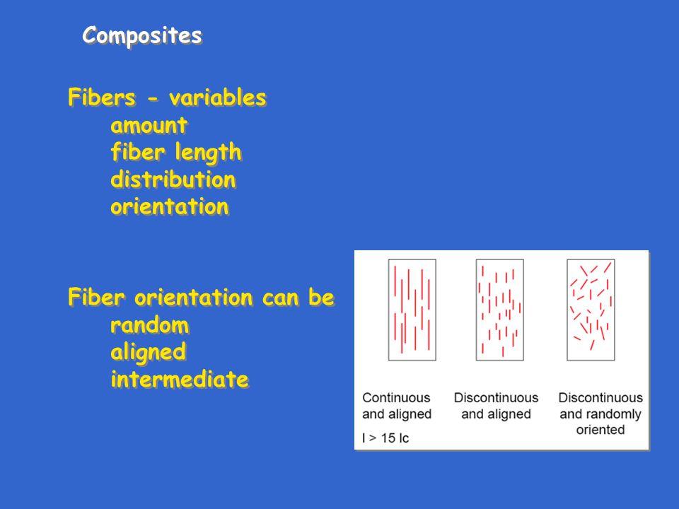 Composites Fibers - variables amount fiber length distribution orientation Fibers - variables amount fiber length distribution orientation Fiber orien