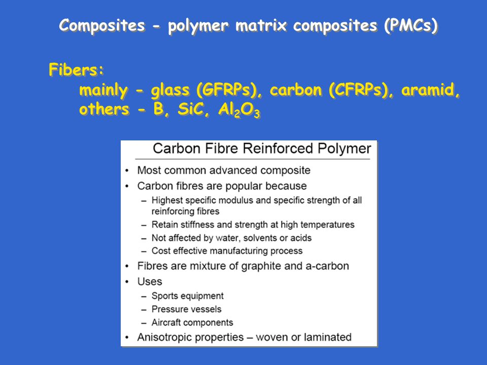Composites - polymer matrix composites (PMCs) Fibers: mainly - glass (GFRPs), carbon (CFRPs), aramid, others - B, SiC, Al 2 O 3 Fibers: mainly - glass (GFRPs), carbon (CFRPs), aramid, others - B, SiC, Al 2 O 3
