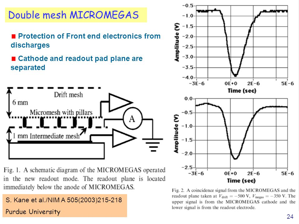 24 S. Kane et al./NIM A 505(2003)215-218 Purdue University Double mesh MICROMEGAS Protection of Front end electronics from discharges Cathode and read