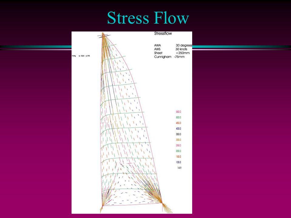 Stress Flow