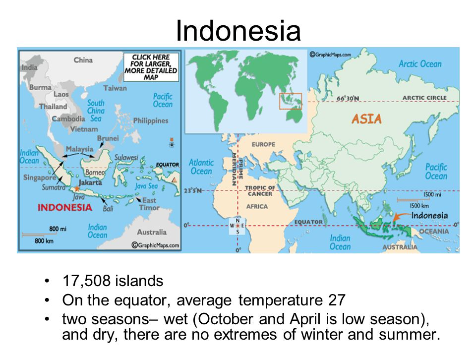 Indonesia 17,508 islands On the equator, average temperature 27 two seasons– wet (October and April is low season), and dry, there are no extremes of