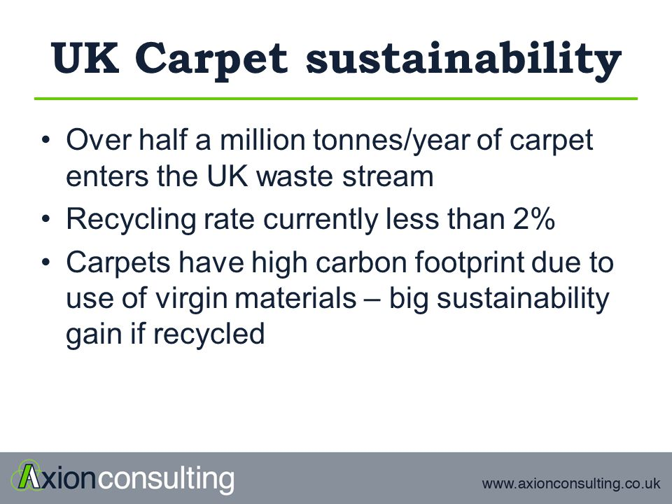 UK Carpet sustainability Over half a million tonnes/year of carpet enters the UK waste stream Recycling rate currently less than 2% Carpets have high carbon footprint due to use of virgin materials – big sustainability gain if recycled