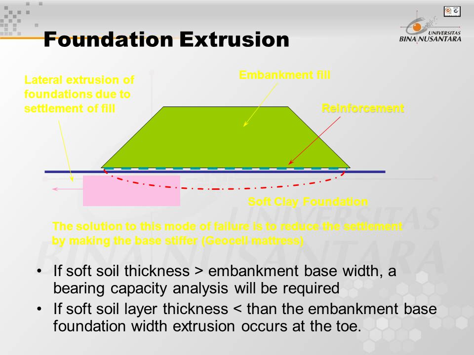 Foundation Extrusion If soft soil thickness > embankment base width, a bearing capacity analysis will be required If soft soil layer thickness < than the embankment base foundation width extrusion occurs at the toe.