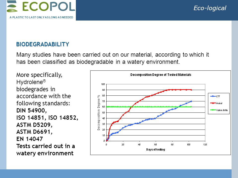 Eco-logical NON-TOXICITY NON-TOXICITY Non-toxicity of Hydrolene ® has been assessed, in conformity with European regulations, on the basis of the following specific tests on the product:  Toxicity on Daphnia Magna; - Toxicity on algae (Pseudokirchneriella Subcapitata); - Toxicity on bio-luminescent bacteria (Vibrio Fischeri); - Identification analysis of absence of heavy metals (Lead, Cadmium, Mercury, Chrome VI).