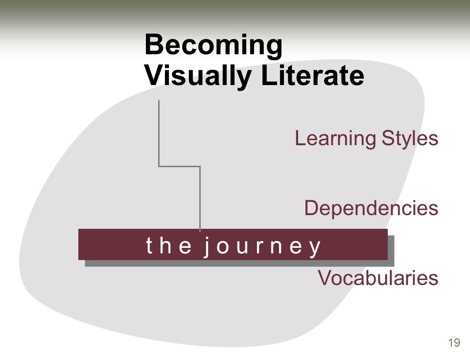 19 t h e j o u r n e y Becoming Visually Literate Learning Styles Dependencies Vocabularies