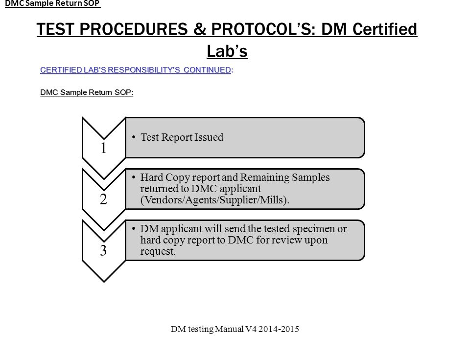 TEST PROCEDURES & PROTOCOL'S: DM Certified Lab's CERTIFIED LAB'S RESPONSIBILITY'S CONTINUED: DMC Sample Return SOP: DM testing Manual V4 2014-2015 DMC Sample Return SOP 1 Test Report Issued 2 Hard Copy report and Remaining Samples returned to DMC applicant (Vendors/Agents/Supplier/Mills).