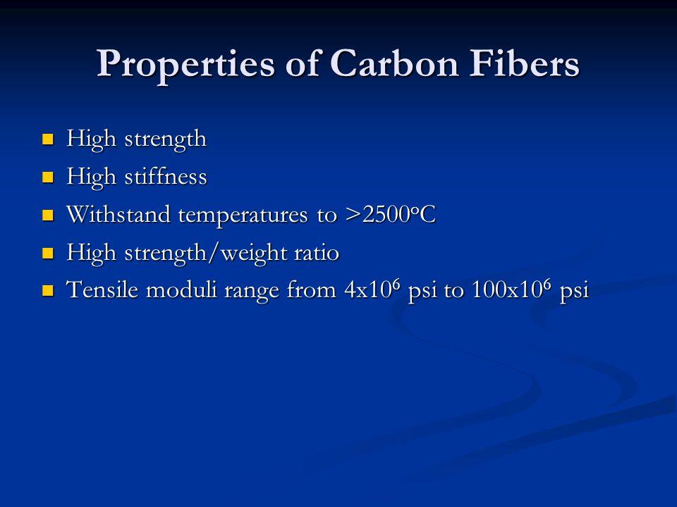 Carbon Fiber Modulus http://www.carbonfiber.gr.jp/english/index.html