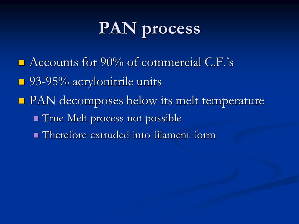 Process Method Copolymer is first dissolved in suitable solvent Copolymer is first dissolved in suitable solvent e.g.Dimethylacetamide e.g.Dimethylacetamide 15-30% polymer by weight 15-30% polymer by weight extruded through a spinneret extruded through a spinneret large # of approx.100μm capillary holes large # of approx.100μm capillary holes enters coagulating bath (Wet spinning) enters coagulating bath (Wet spinning) Also hot gas environments Also hot gas environments 1-2 stages of further stretching 1-2 stages of further stretching Aligns polymer molecules parallel to fiber axis Aligns polymer molecules parallel to fiber axis Molecular orientation must be locked into place Molecular orientation must be locked into place Effects final mechanical properties of C.F.'s Effects final mechanical properties of C.F.'s