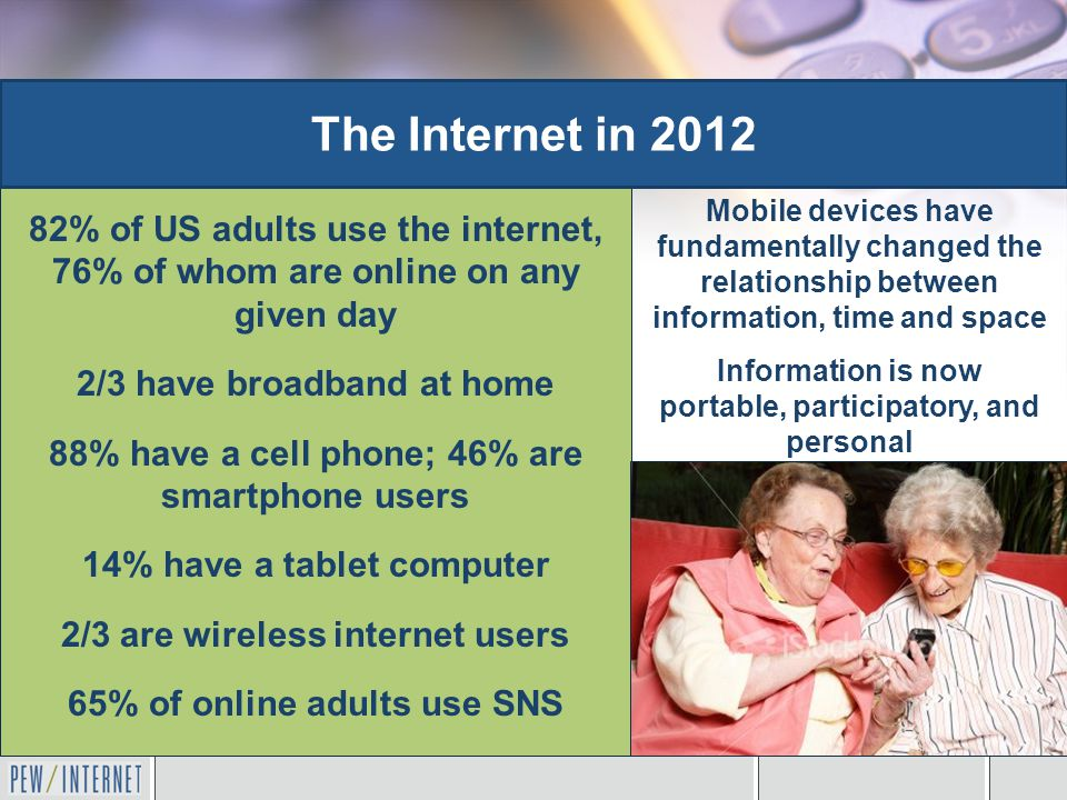 82% of US adults use the internet, 76% of whom are online on any given day 2/3 have broadband at home 88% have a cell phone; 46% are smartphone users 14% have a tablet computer 2/3 are wireless internet users 65% of online adults use SNS The Internet in 2012 Mobile devices have fundamentally changed the relationship between information, time and space Information is now portable, participatory, and personal