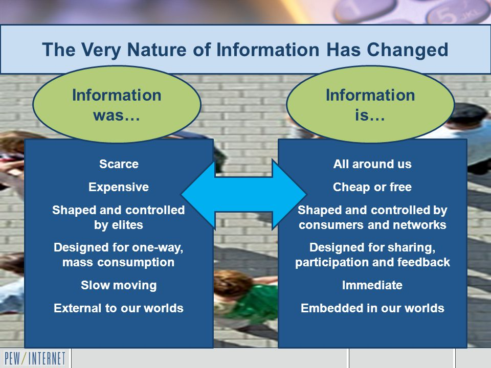 The Very Nature of Information Has Changed All around us Cheap or free Shaped and controlled by consumers and networks Designed for sharing, participation and feedback Immediate Embedded in our worlds Scarce Expensive Shaped and controlled by elites Designed for one-way, mass consumption Slow moving External to our worlds Information was… Information is…