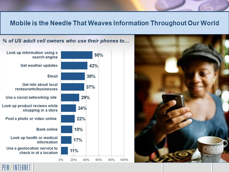 The Culture of Shared Information Based on Jan 2010 Pew Internet Survey The most popular features allow people to interact with, share, and customize their information.