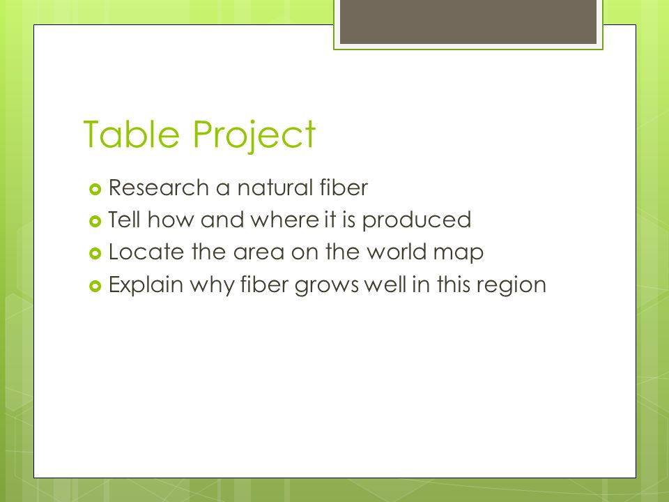 Table Project  Research a natural fiber  Tell how and where it is produced  Locate the area on the world map  Explain why fiber grows well in this region