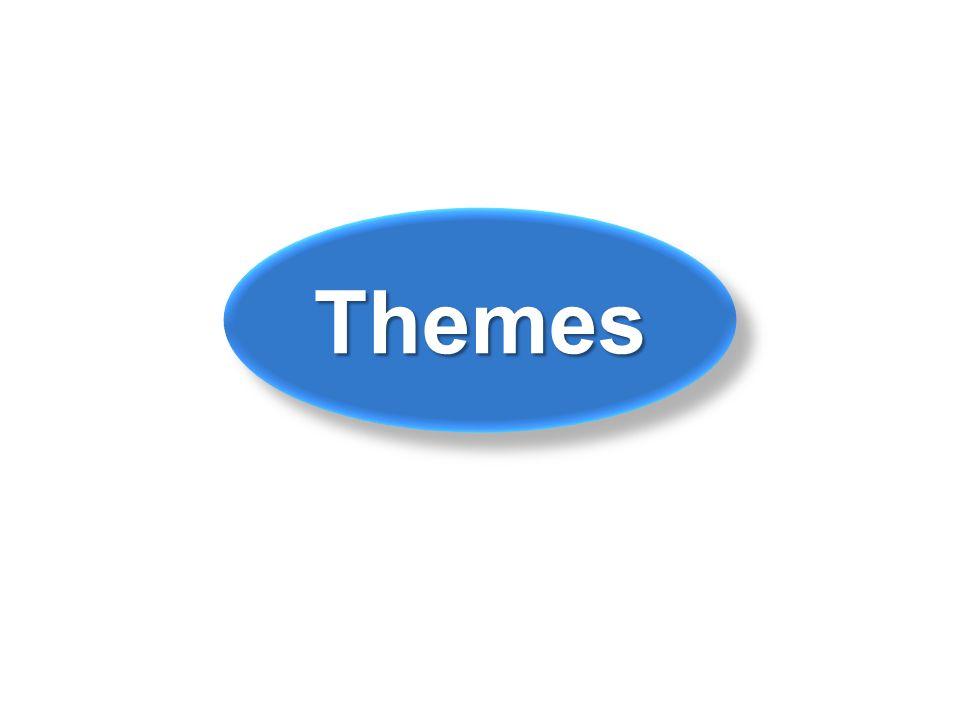 ThemesThemes