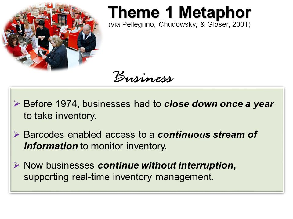  Before 1974, businesses had to close down once a year to take inventory.