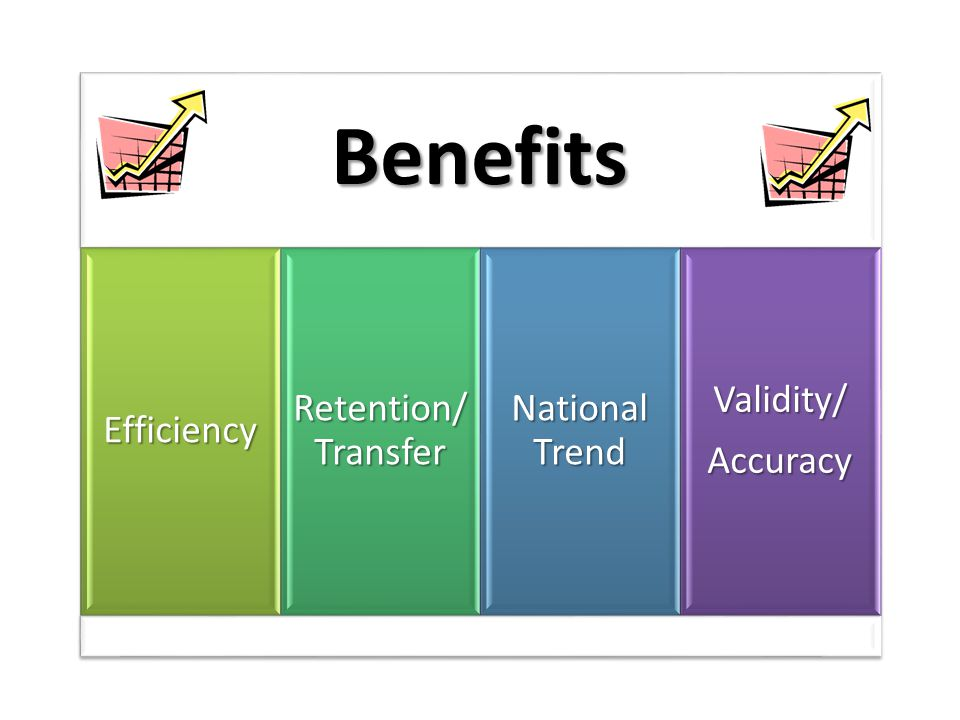 BenefitsEfficiency Retention/ Transfer National Trend Validity/Accuracy