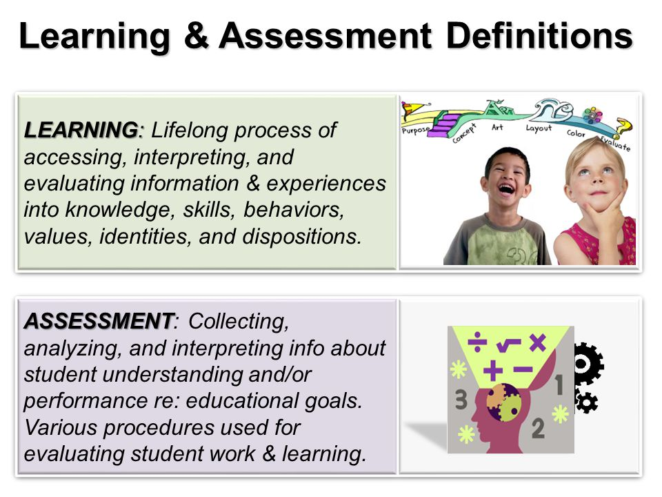 Learning & Assessment Definitions ASSESSMENT ASSESSMENT: Collecting, analyzing, and interpreting info about student understanding and/or performance re: educational goals.