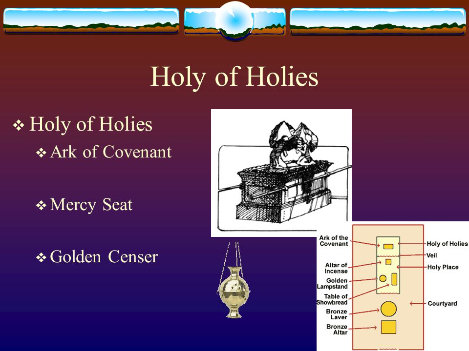 Parts of the Tabernacle  Holy of Holies (Most Holy)  Separated by a veil  Holy  Outer Court