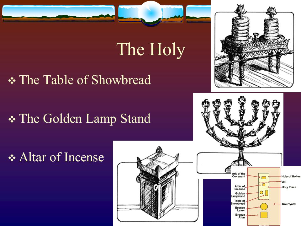 Holy of Holies  Holy of Holies  Ark of Covenant  Mercy Seat  Golden Censer