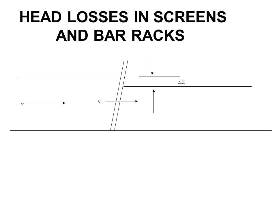 HEAD LOSSES IN SCREENS AND BAR RACKS HH V v