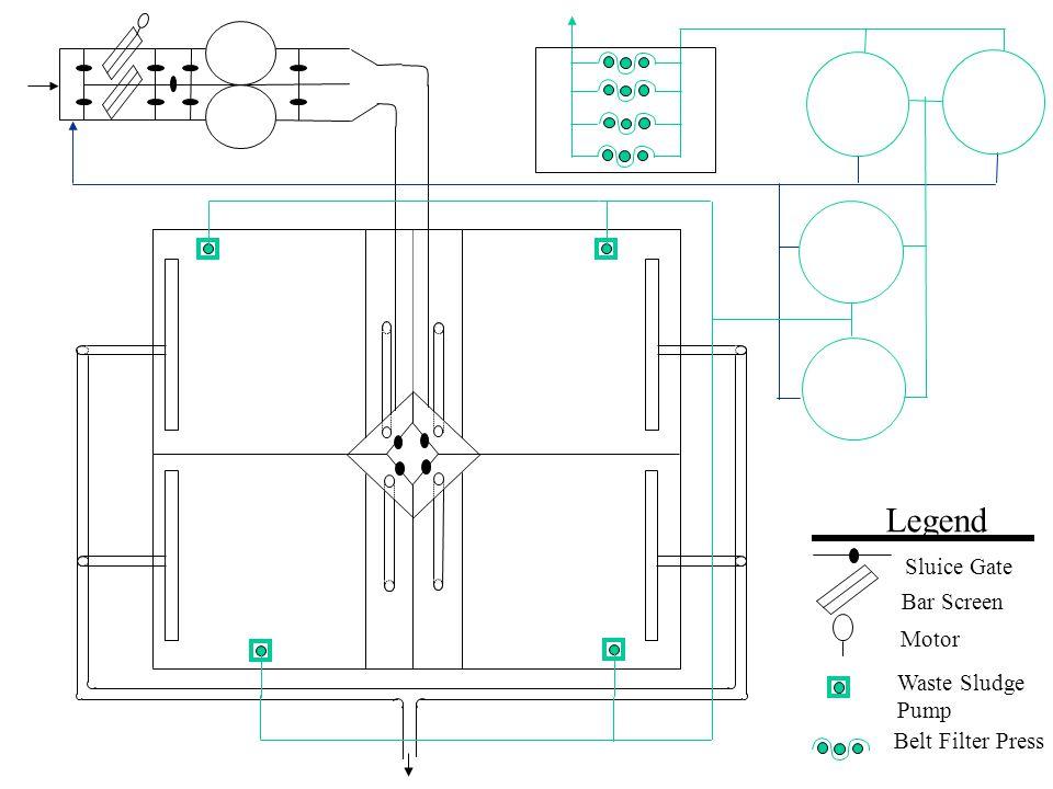 Legend Sluice Gate Bar Screen Motor Waste Sludge Pump Belt Filter Press