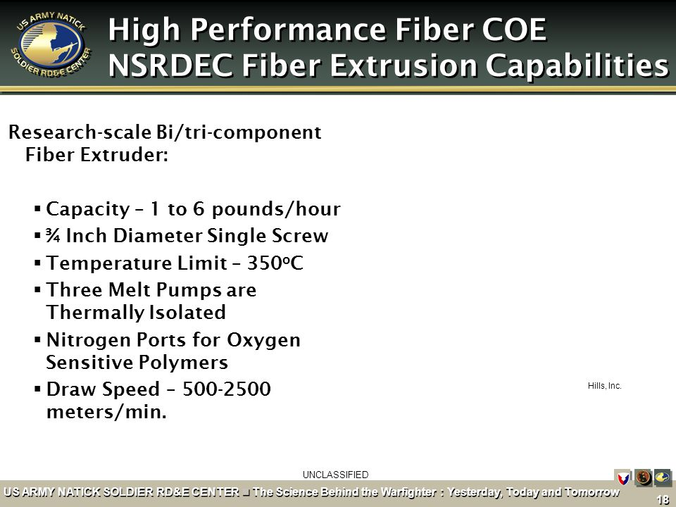 UNCLASSIFIED 18 US ARMY NATICK SOLDIER RD&E CENTER The Science Behind the Warfighter : Yesterday, Today and Tomorrow High Performance Fiber COE NSRDEC Fiber Extrusion Capabilities Hills, Inc.