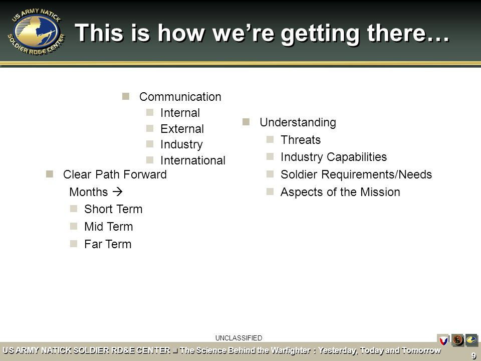UNCLASSIFIED 9 US ARMY NATICK SOLDIER RD&E CENTER The Science Behind the Warfighter : Yesterday, Today and Tomorrow This is how we're getting there… Communication Internal External Industry International Understanding Threats Industry Capabilities Soldier Requirements/Needs Aspects of the Mission Clear Path Forward Months  Short Term Mid Term Far Term
