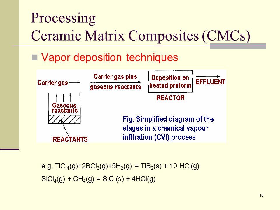 10 Processing Ceramic Matrix Composites (CMCs) Vapor deposition techniques e.g. TiCl 4 (g)+2BCl 3 (g)+5H 2 (g) = TiB 2 (s) + 10 HCl(g) SiCl 4 (g) + CH